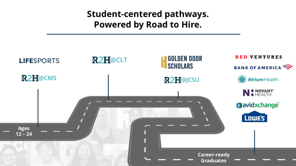 2019 IMPACT REPORT: Road to Hire